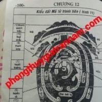 Phong Thủy Tả Ao / kỳ 3 đình làng có 9 cổng sen
