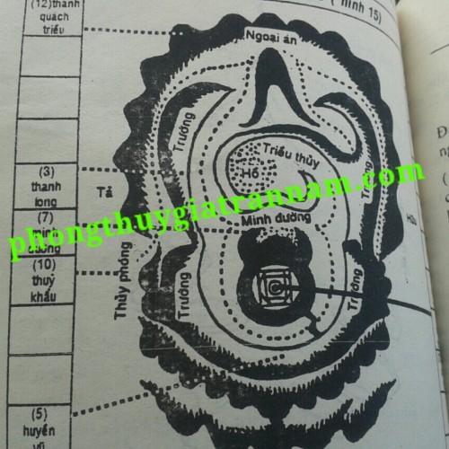 Phong Thủy Tả Ao ( kỳ 5). 120 Câu Văn Vần